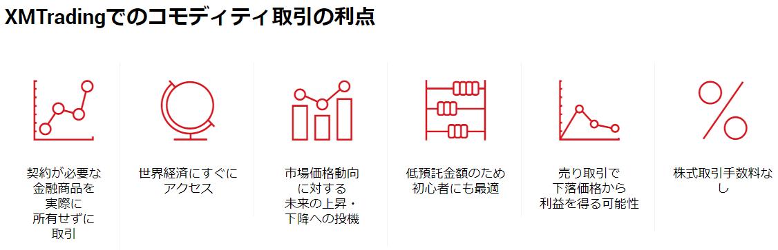 C:\Users\USER\OneDrive\画像\スクリーンショット\2020-07-08 (3).png2020-07-08 (3)
