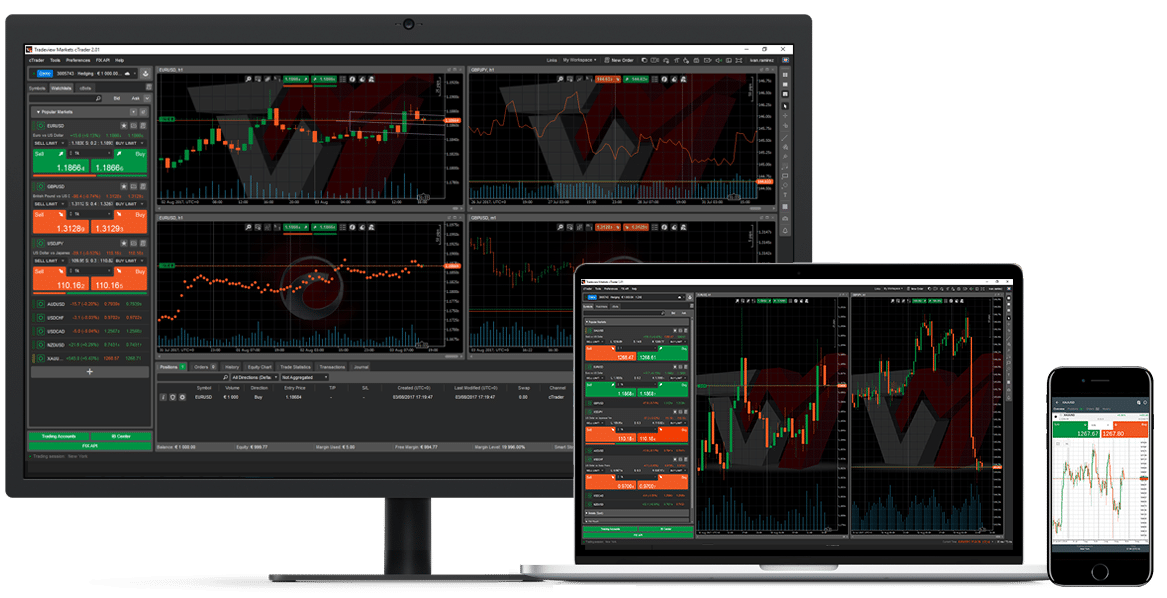 all-device-ctrader